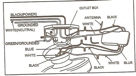 harbor ceiling fan wiring diagram remote harbor 60 in saratoga ceiling fan model 00257