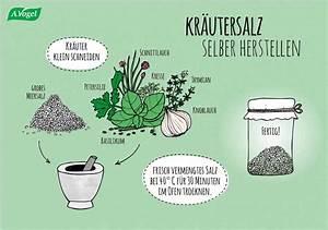 Holzleisten Selber Herstellen : kr utersalz selber machen a vogel ~ Whattoseeinmadrid.com Haus und Dekorationen
