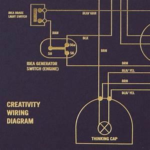 Creative Wiring Print