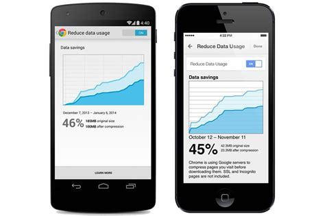 iphone usage here is how to reduce the data usage in android and iphone
