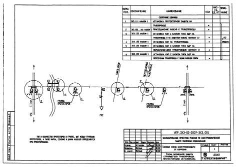Электрохимическая защита обеспечивает катодную поляризацию подземных сосудов и сооружений