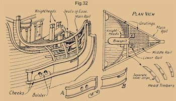 wood model ship building plans aboundingxjf