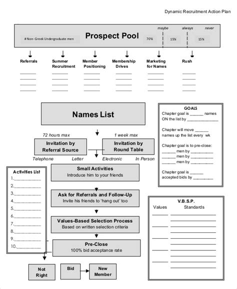 recruitment plan template 17 plan templates free premium templates