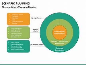 Scenario Planning Powerpoint Template