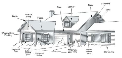 Siding And Roofing Contractors. Types Of Siding. Attleboro, Ma