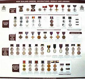 Coast Guard Medals And Awards Chart Where Are The Awards Military Com