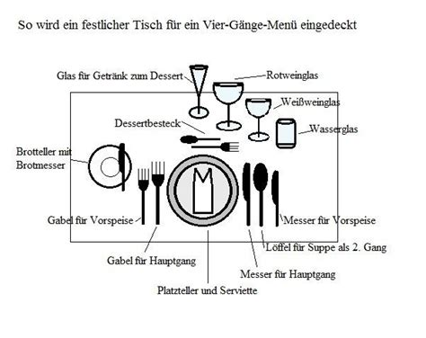 tisch eindecken gastronomie gastronomie tabellen und grafiken anleitungen tipps und ratgeber