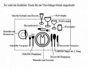 Tisch Eindecken Gastronomie : gastronomie tabellen und grafiken anleitungen tipps und ratgeber ~ Heinz-duthel.com Haus und Dekorationen