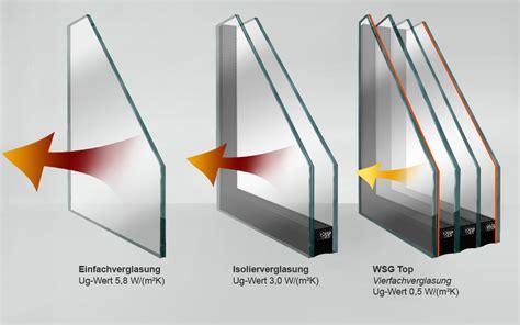 News Produkte Archivdimmbare Isolierverglasung by Fenster Mit Isolierverglasung Das 1 X 1 Der Energetischen
