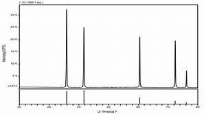 China Vanadium Carbide Phase Diagram Vc Powder