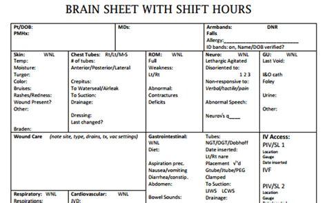 nurse brain sheets shift hours scrubs  leading