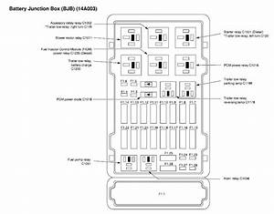 31 2001 Ford E350 Fuse Box Diagram