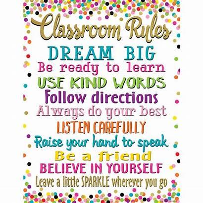 Classroom Rules Chart Confetti Transparent Poster Teacher