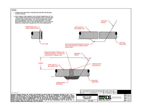 corrugated drain pipe n 12 dual hdpe drainage pipe advanced drainage systems