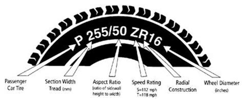steps  understanding rv tires  rv tire replacements