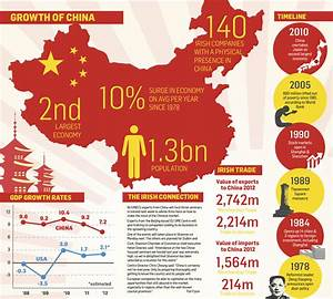 China's Growth – Why Less is More: Lessons for Africa