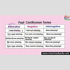 Past Continuous Tense Table Explanation With Examples In Hindiurdu  English Grammar Course