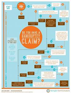 76 Best Flow Chart Design          Images On Pinterest