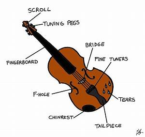 Adventures Of Clueless Violin Mom