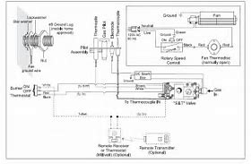 Hd wallpapers napoleon gas fireplace wiring diagram mobile31design hd wallpapers napoleon gas fireplace wiring diagram asfbconference2016 Gallery