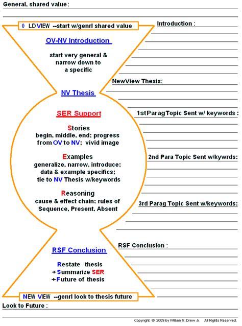 Company plans to raise titanic aplia homework answers finance how to write apa paper youtube marketing mix literature review essays
