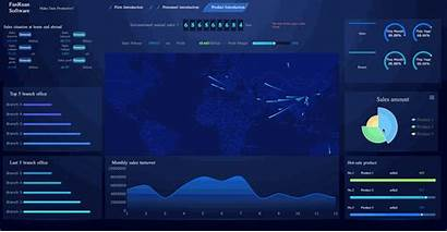 Dashboard Sales Dashboards Step Making Visualization Tools