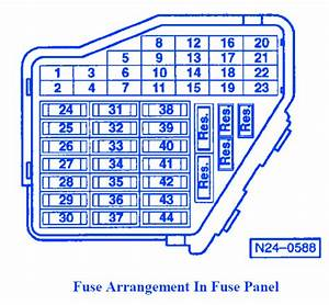 2000 Volkswagen Beetle Fuse Panel Diagram