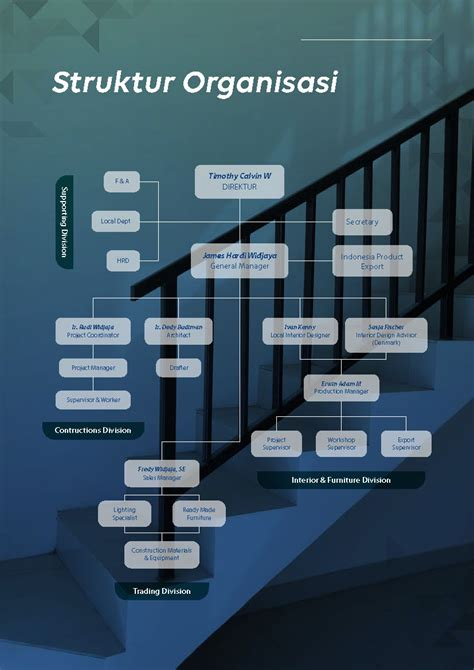 company profile  kontraktor interior bangunan