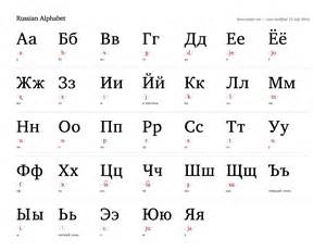 letter t in cursive russian alphabet ben crowder