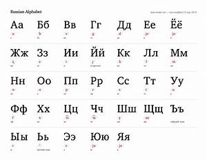 Russian alphabet chart — Blog — bencrowder.net