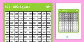 square squares numbers number visual