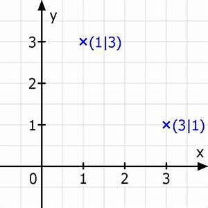 Koordinaten Schnittpunkt Berechnen Online : koordinaten wieso darf man die koordinaten bei einem koordinatensystem nicht vertauschen ~ Themetempest.com Abrechnung