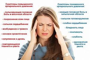 Высокое давление утром причины лечение