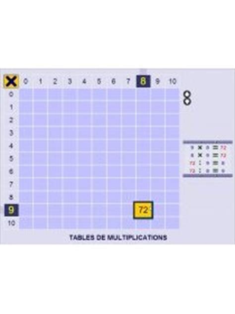 librairie interactive animation 171 tables de multiplication
