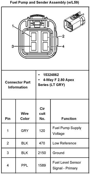 94 Chevy Silverado O2 Wiring by I M Working On A 2003 Silverado That Has No Fuel Pressure