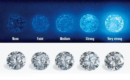 what is fluorescence why diamonds under black