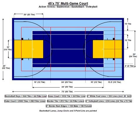 outdoor court dimensions 45 x 75 multi game court sport court pinterest volleyball sports and basketball