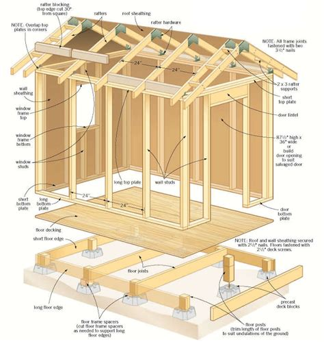 construire bureau plan gratuit pour construire un cabanon brico