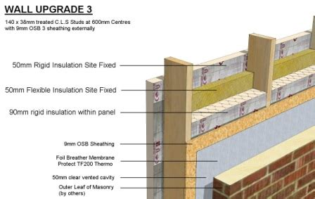 timber wall construction your timber frame options services solo timber frame