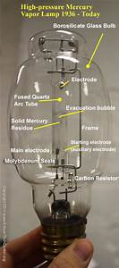 The Mercury Vapor Lamp