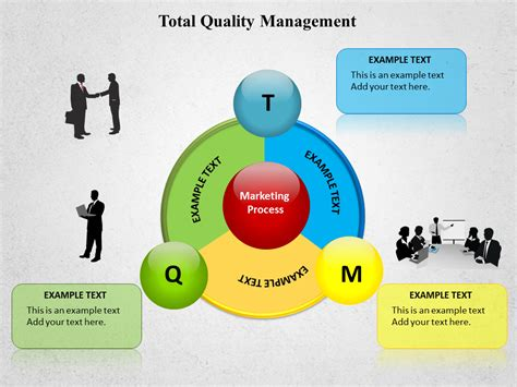 resume total quality manajemen total quality management powerpoint templates and backgrounds