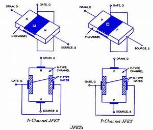 Jfet-junction-field-effect-transistor
