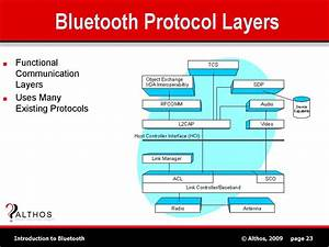 Bluetooth Protocol Layers