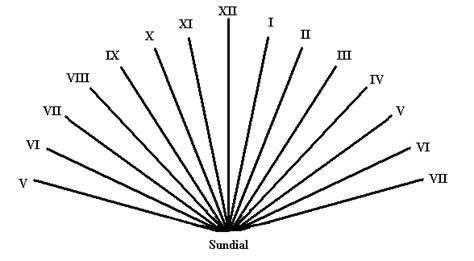 sundial template danielle flowers artist designer maker cardiff school of design page 4
