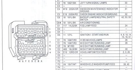 87 jeep yj wiring diagram 87 yj bulkhead wiring diagram http www jeepforum forum f12