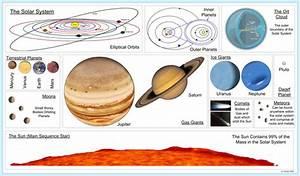 Solar System Free Stock Photo