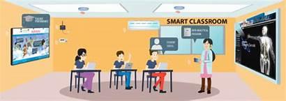 Binus Bandung Classroom Smart Iot Education Nandini