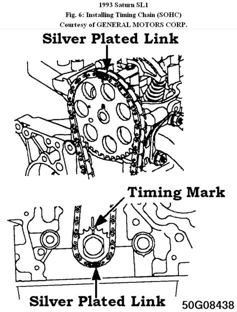 Timing Belt: How to Replace Timing Chain 93 Saturn