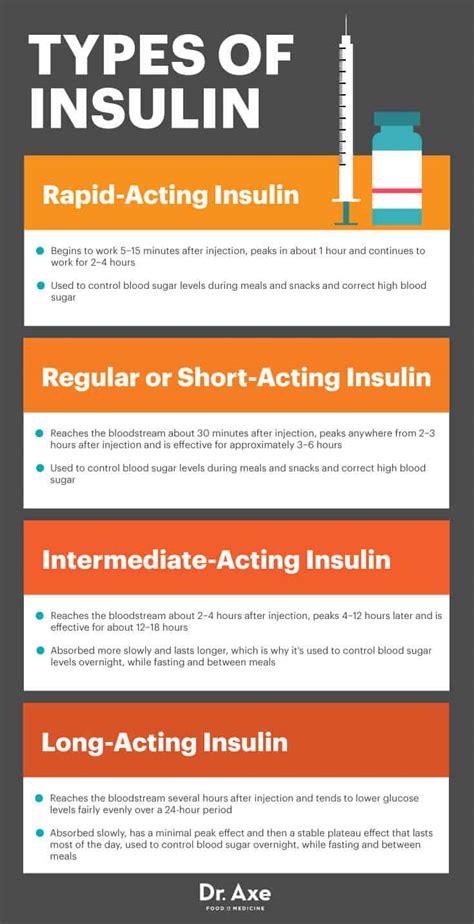 insulin resistance diet protocol  collagen