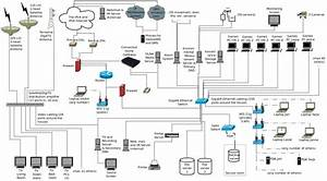 wiring closet design wiring free engine image for user With structured network cabling diagram